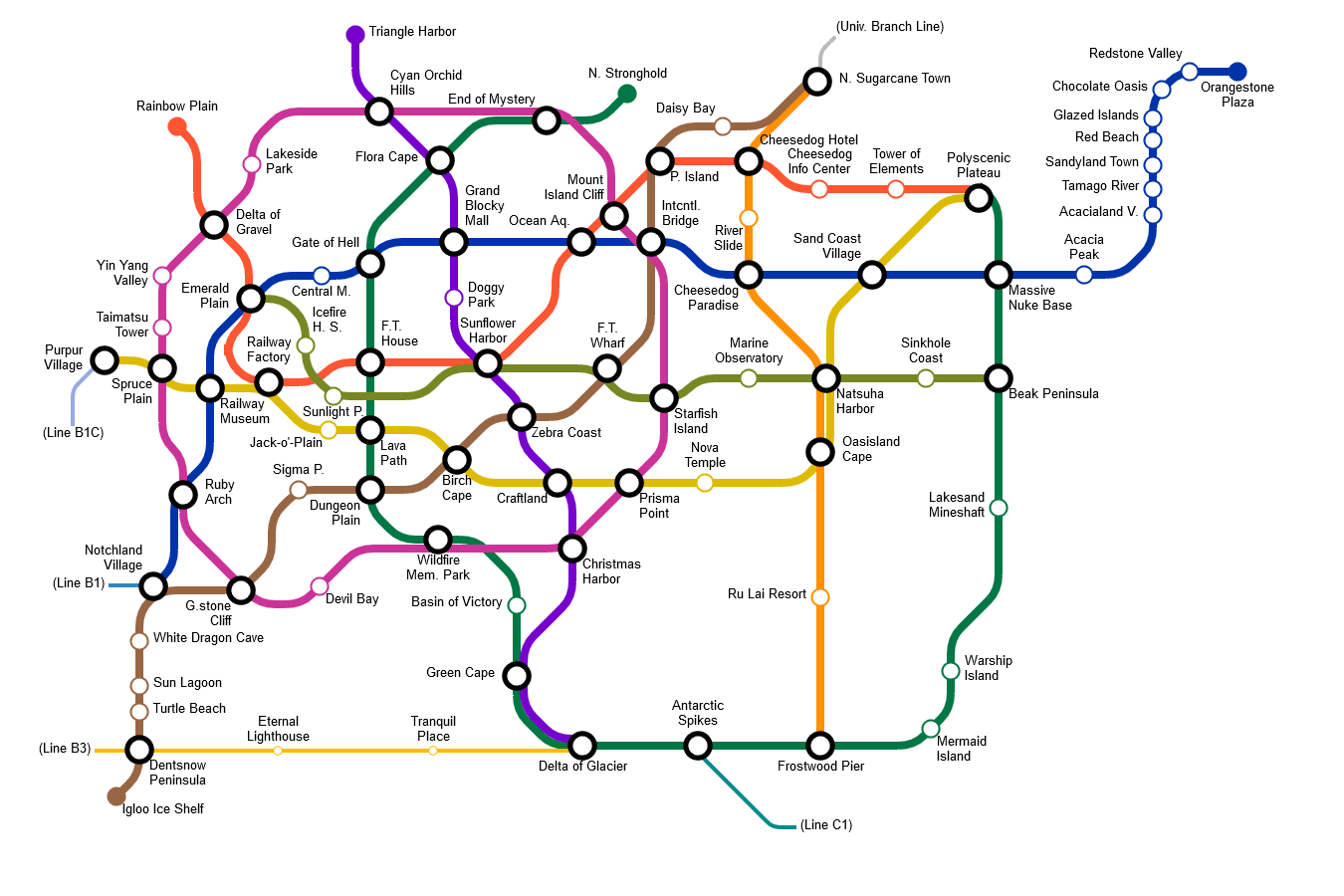 The subway map for Republic of FlashTeens